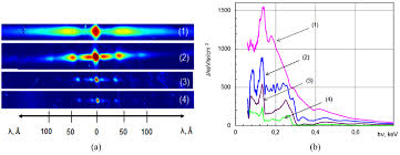 the hydrodynamic and radiative properties of low density foams