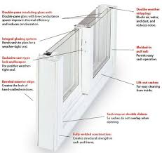 Double Pane Patio Doors by Md Replacement Vinyl Windows Maryland Double Hung Slider