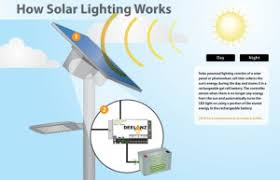 how do street lights work how solar street light work solar charge controller pwm mppt made