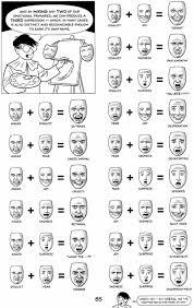 All Meme Faces List And Names - 4chan meme face list meme center