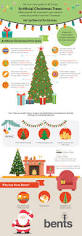 artificial christmas tree infographic design studio