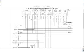 mack wiring diagram mack truck wiring wiring diagram for car