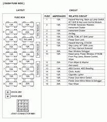 hyundai accent fuse box hyundai wiring diagram instructions in