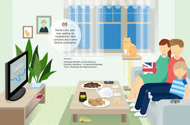 7 curious quirks that leave visitors baffled in british homes