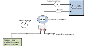 how to calibrate your dp transmitter learning instrumentation