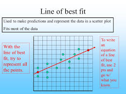 scatter plots u0026 lines of best fit to graph and interpret pts on a