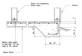 wall blueprints building guidelines drawings section b concrete construction