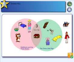 pattern games kindergarten smartboard smart board compare contrast fairy tales organizational