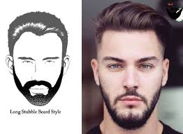 fashionable beard styles best beard 2017