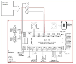 i purchase a wireless thermostat kit and can not figure out how to