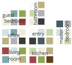 whole house paint color schemes decor miscellaneous