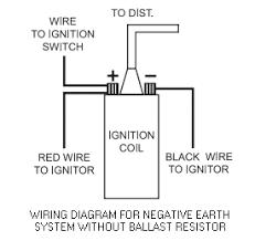 electronic ignition pertronix