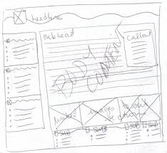 what a u0027wireframe u0027 is websites wireframe first page and