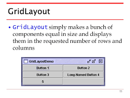 grid layout how to layout manager summary ppt download