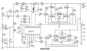 e39 wiring diagrams e34 wiring diagram wiring diagram odicis