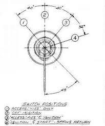 clark forklift np300d wiring diagram clark wiring diagrams