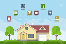 smart home technology smart home technology fkat style concept of a smart home system