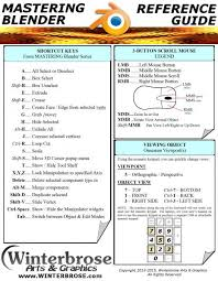 blender tutorial pdf 2 7 mastering blender quick reference guide pdf tutorial