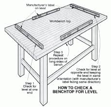 Woodworking Bench Top by How To Flatten An Uneven Workbench Top