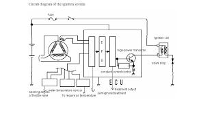linhai 400 utv service manual wiring diagram 28 images
