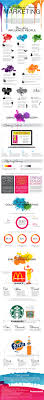 colors u0026 marketing infographic how to choose the most influential