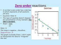 5 zero order reactions