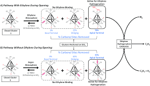 Esi Edge Banding Sinks by Dialing In Single Site Reactivity Of A Supported Calixarene