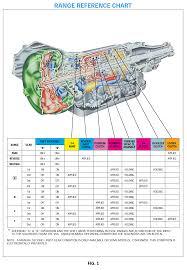 100 91 isuzu trooper repair hydraulic clutch manual