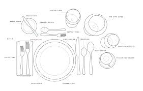 Formal Table Setting Choice Morsels Good Eating Monday Table Setting Etiquette