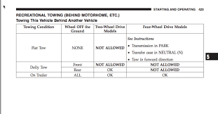 question on towing a 4wd jeep liberty irv2 forums