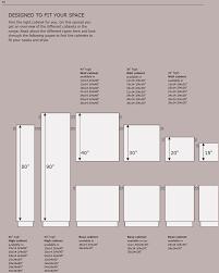 Ikea Canada Kitchen Cabinets Kitchen Ikea Kitchen Cabinet Dimensions On Kitchen Throughout Wall