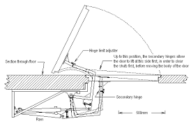 ESP Innovations A custom made hydraulically operated trapdoor