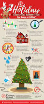 15 holiday electrical safety tips for home or office electrical