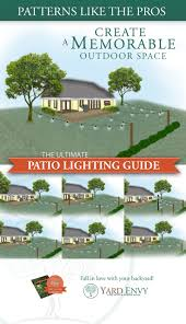 the ultimate patio lights guide diy patio patio lighting and