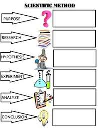 free scientific method powerpoint with notes for teacher and