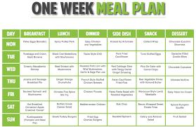 vegetarian meal plan weight loss weight loss u0026 diet plans