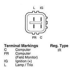 1999 honda accord alternator quality honda alternator 104210 3290 manufacturer from