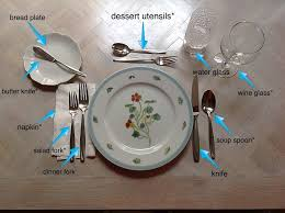 water glasses on table setting setting the table an etiquette primer