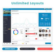 bonito responsive bootstrap 4 admin template dashboard by themes hub