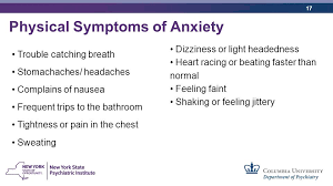 heart racing and light headed identifying and managing anxiety in children anthony puliafico phd