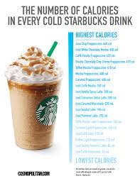 mocha frappuccino light calories this chart could save you 445 calories at starbucks
