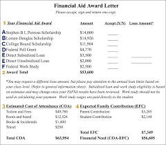 understanding your financial aid award whitman college