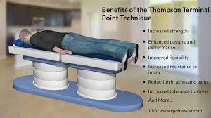 Terminal Point Technique Or Thompson Drop Table Technique