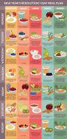 25 best eating plans ideas on pinterest healthy eating