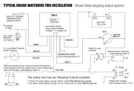 sunpro temp gauge wiring diagram bosch temp gauge wiring diagram
