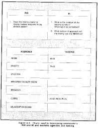 fm 34 2 appendix a the collection plan