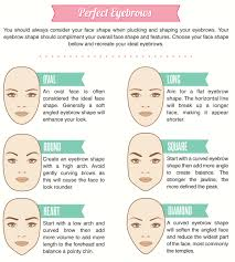 How To Do The Perfect Eyebrow Beauty Basics The Perfect Eyebrows Korea Shop