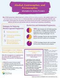 alcohol u0026 fasd prevention centre of excellence for women u0027s health
