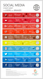 social media cheat sheet for users u0026 brands infographics add