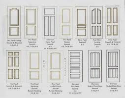 Pictures Of Interior Doors Ins U0026 Outs Of Interior Doors Time To Build New House Details